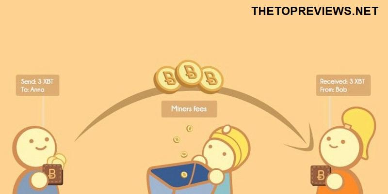 giao dịch bitcoin tại exness